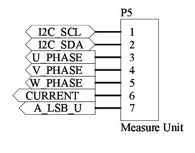 bldc_measure_unit