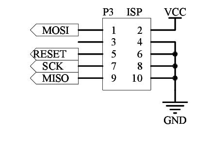 Schemat złącza KANDA wykorzystywanego do programowania mikrokontrolera